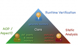 Clara joins the results of three research communities: Runtime Verification, AOP and Static Analysis